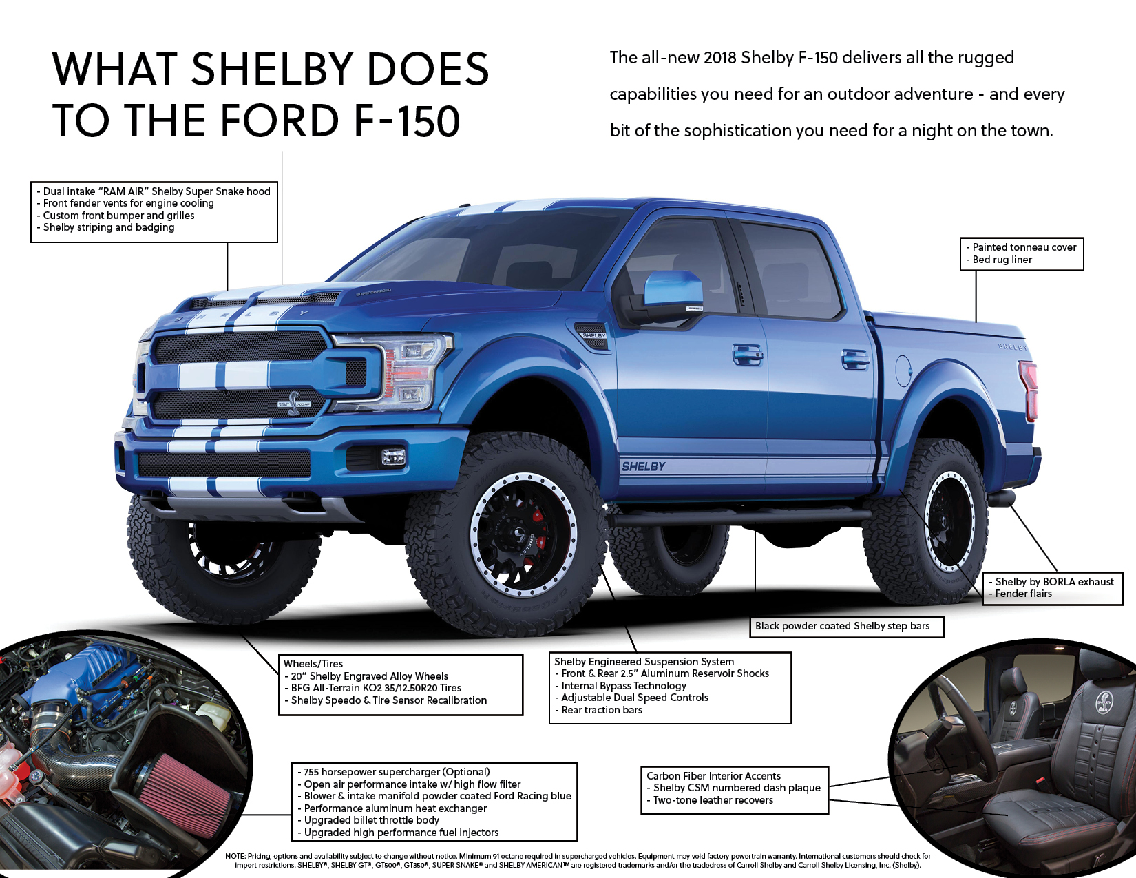 Ford F150 Shelby >> Shelby F 150