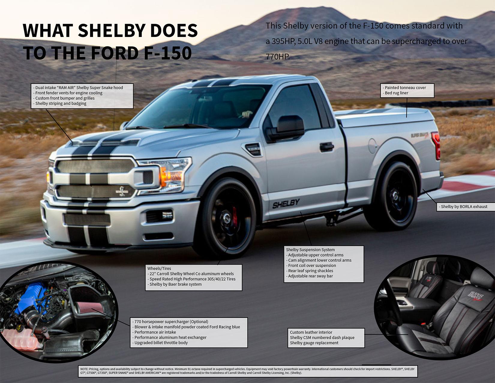 Shelby F 150 Super Snake Sport Www Shelby Com 702 942 7325