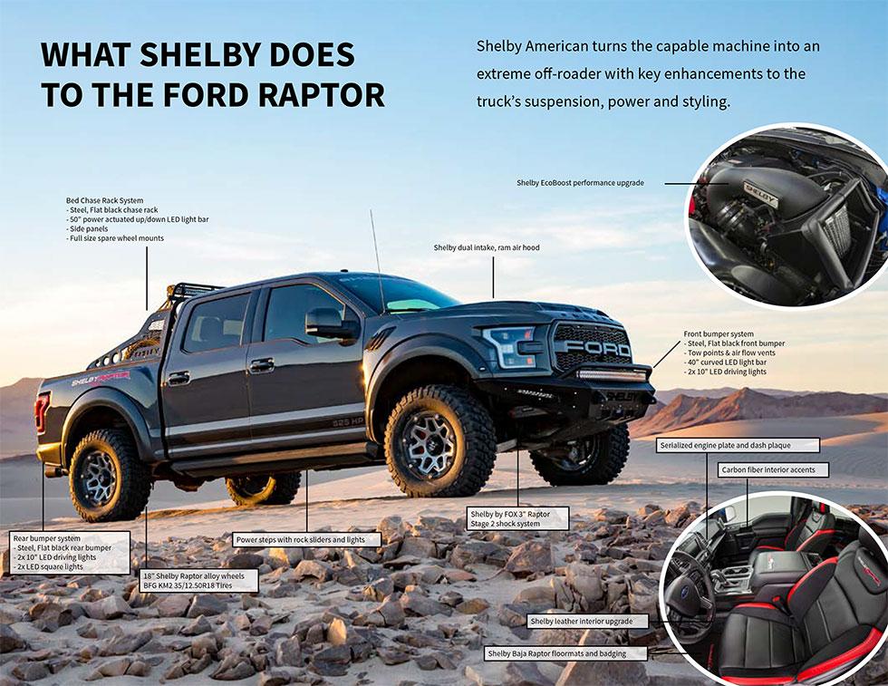 Shelby Raptor 2020